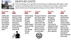 caste1 India today
