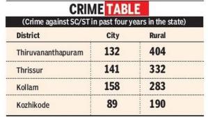 Crime Table